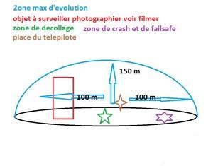 dessin zone drone